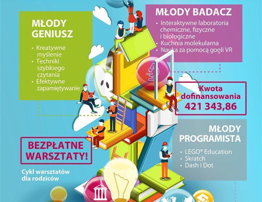 Projekt Młody Da Vinci – wyjazd do Warszawy