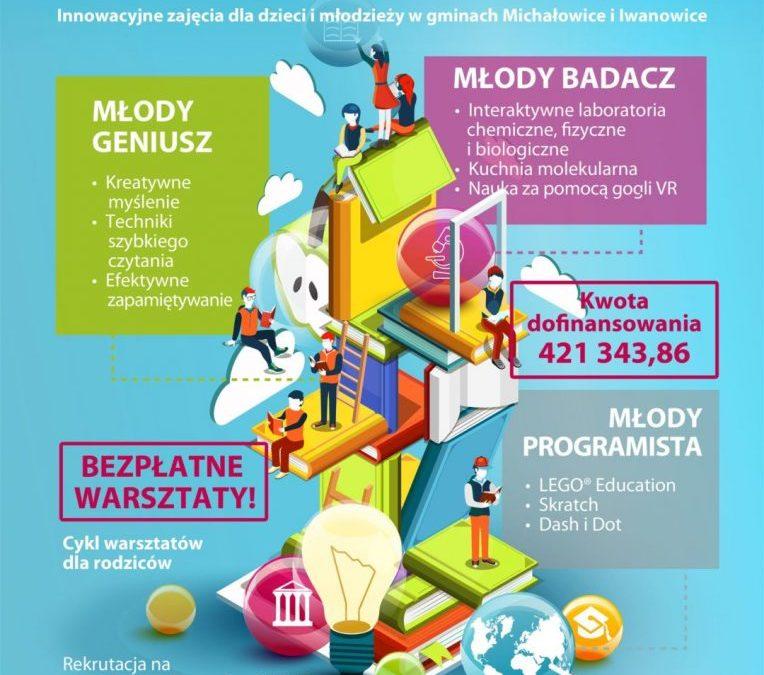 """Inauguracja projektu """"Młody da Vinci – innowacyjne zajęcia dla dzieci i młodzieży w gminach Michałowice i Iwanowice""""!!!"""