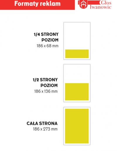 """Infografika o formatach reklam w gazecie """"Głos Iwanowic"""""""