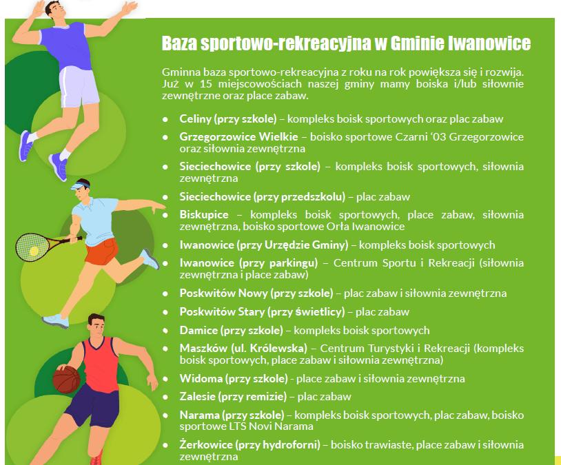 Baza sportowo-rekreacyjna Gminy Iwanowice